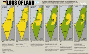 Info-graphic: Loss Of Land - How Palestinians gradually lost their land over the years. (Design by Farwa Rizwan / Al Arabiya English)