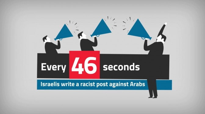 Index of Racism & Incitement in Israeli Social Media for 2016